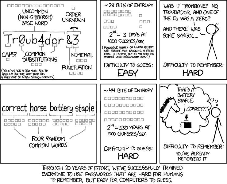 password_strength_comic